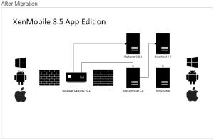 XenMobile_8_5_Upgrade_Part_1