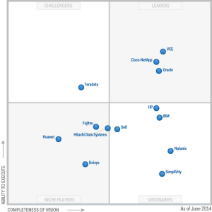 magic_quadrant_for_integrated_systems_nutanix